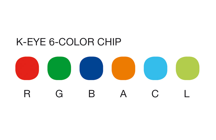Claypaky K-EYE 6-color chip